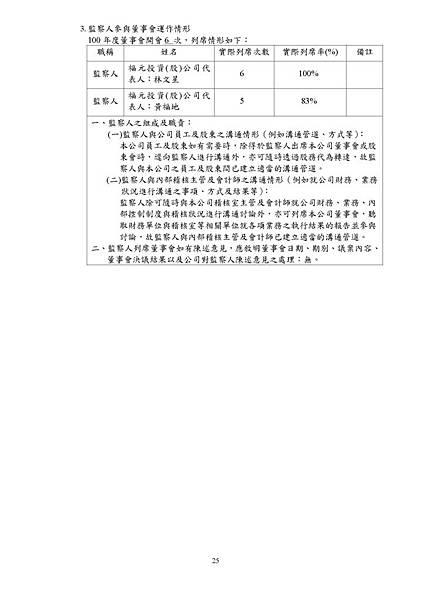 台灣福興100年報上傳檔_頁面_025