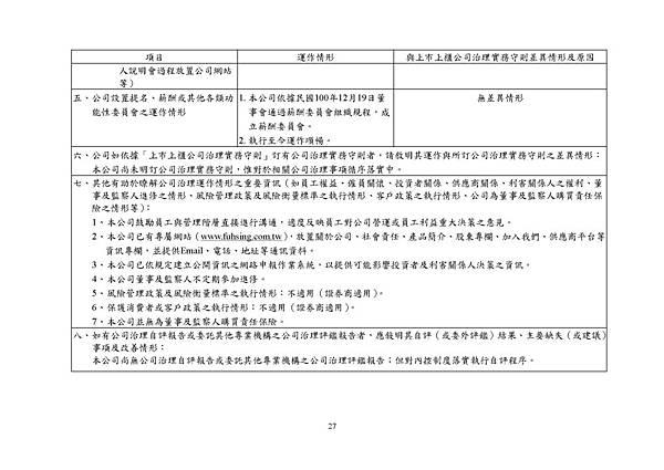 台灣福興100年報上傳檔_頁面_027