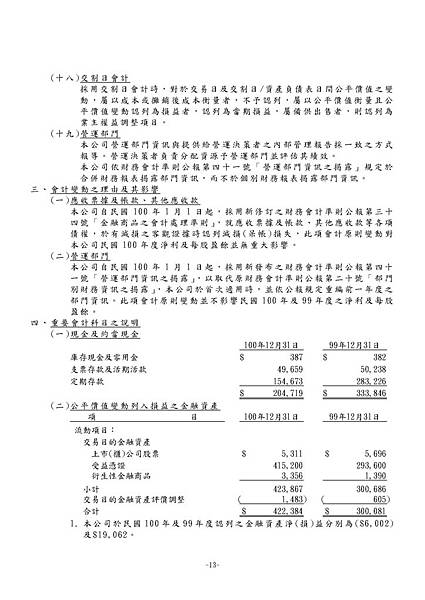 台灣福興100年報上傳檔_頁面_088