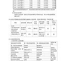 台灣福興100年報上傳檔_頁面_068