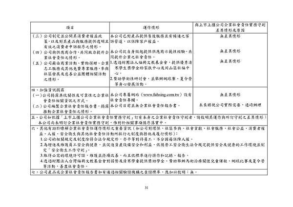 台灣福興100年報上傳檔_頁面_031