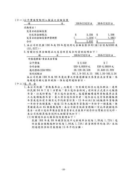 台灣福興100年報上傳檔_頁面_093