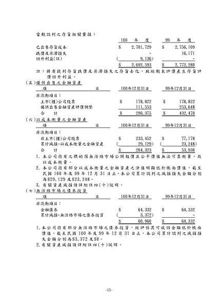 台灣福興100年報上傳檔_頁面_090