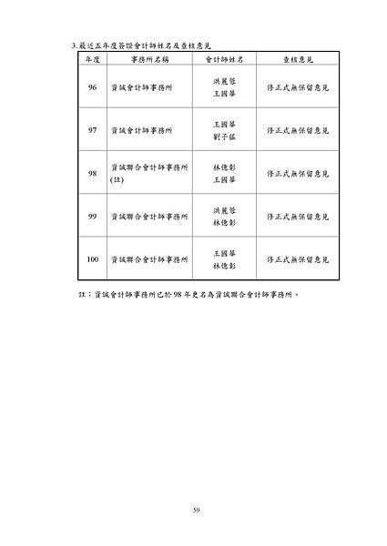 台灣福興100年報上傳檔_頁面_059