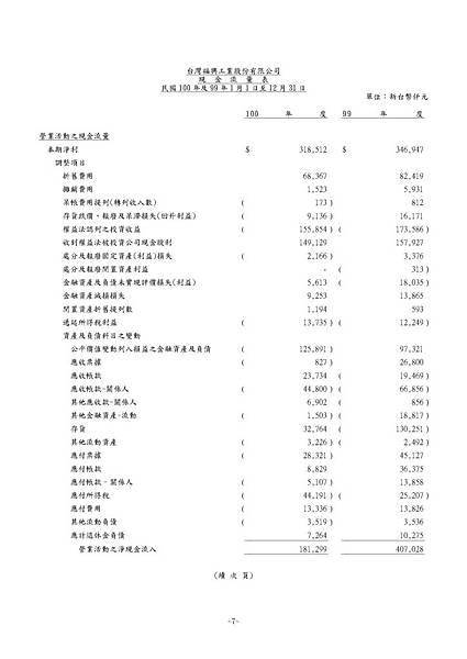 台灣福興100年報上傳檔_頁面_082