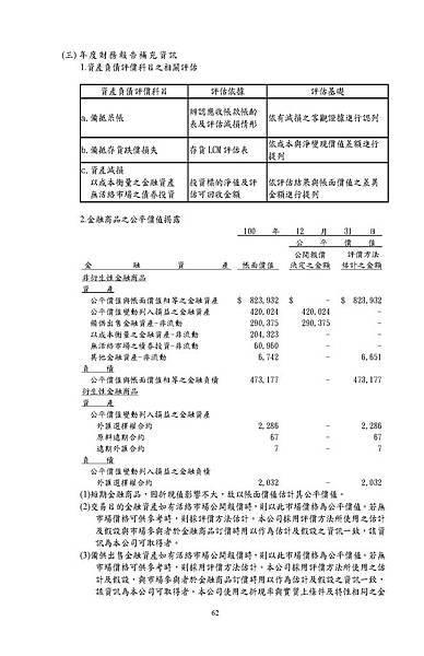 台灣福興100年報上傳檔_頁面_062