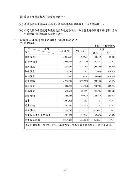 台灣福興100年報上傳檔_頁面_065
