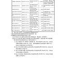 台灣福興100年報上傳檔_頁面_072