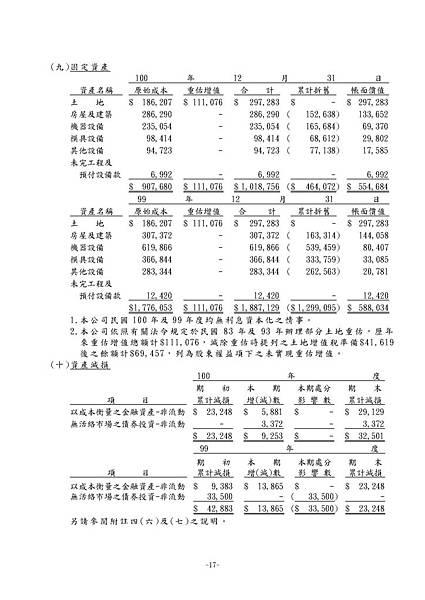 台灣福興100年報上傳檔_頁面_092