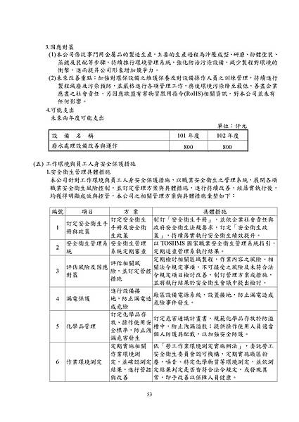 台灣福興100年報上傳檔_頁面_053