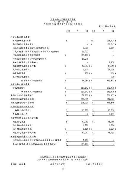 台灣福興100年報上傳檔_頁面_083
