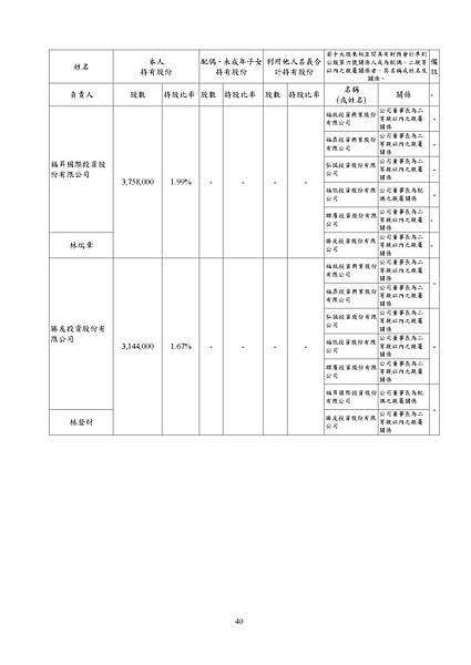 台灣福興100年報上傳檔_頁面_040