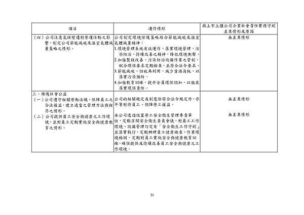 台灣福興100年報上傳檔_頁面_030