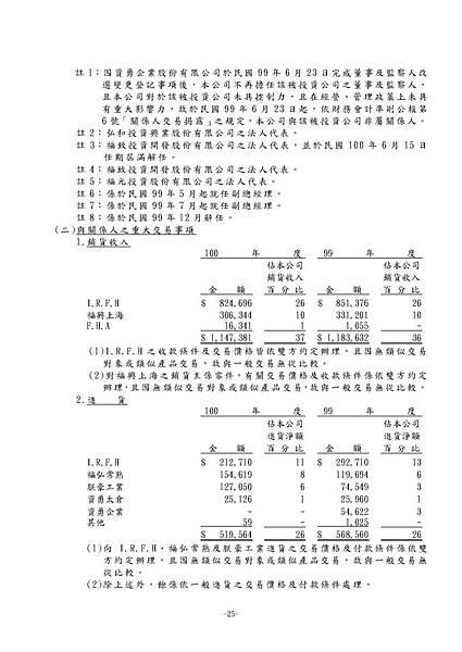 台灣福興100年報上傳檔_頁面_100