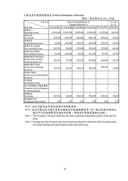 台灣福興100年報上傳檔_頁面_058
