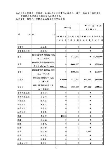 台灣福興100年報上傳檔_頁面_037