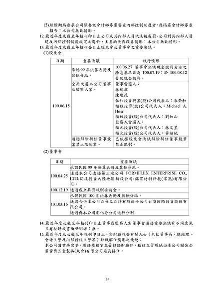 台灣福興100年報上傳檔_頁面_034