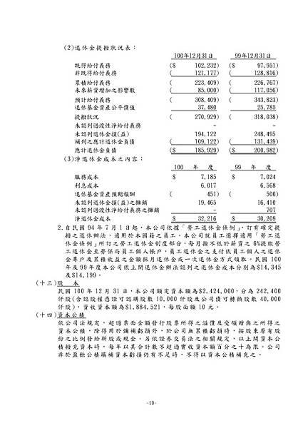 台灣福興100年報上傳檔_頁面_094