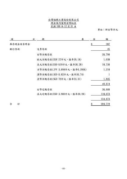 台灣福興100年報上傳檔_頁面_119