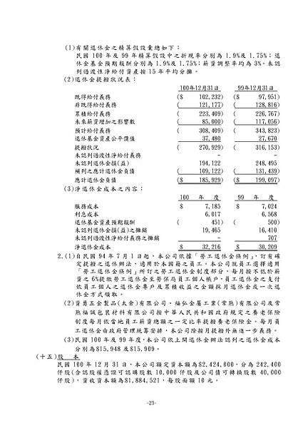 台灣福興100年報上傳檔_頁面_159