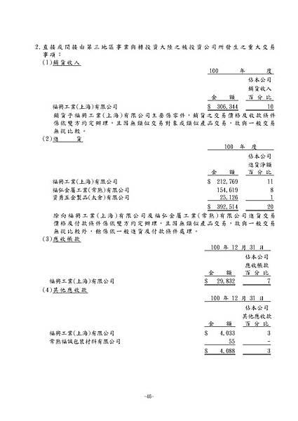 台灣福興100年報上傳檔_頁面_182