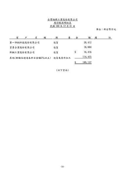 台灣福興100年報上傳檔_頁面_129