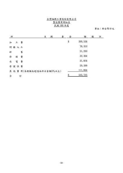 台灣福興100年報上傳檔_頁面_133