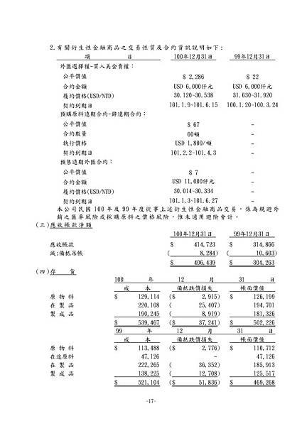 台灣福興100年報上傳檔_頁面_153