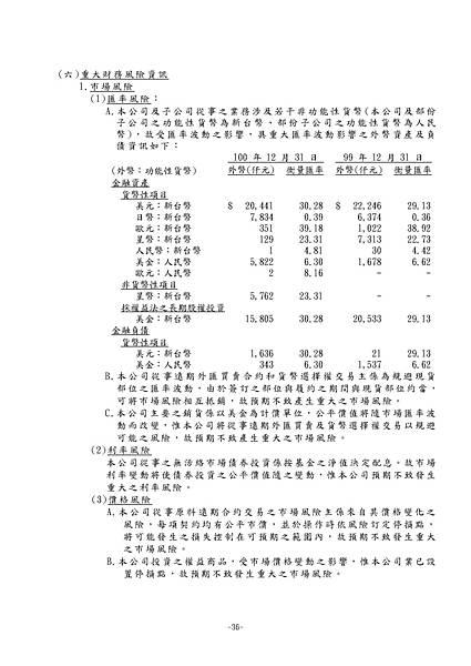 台灣福興100年報上傳檔_頁面_172