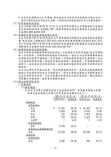 台灣福興100年報上傳檔_頁面_106