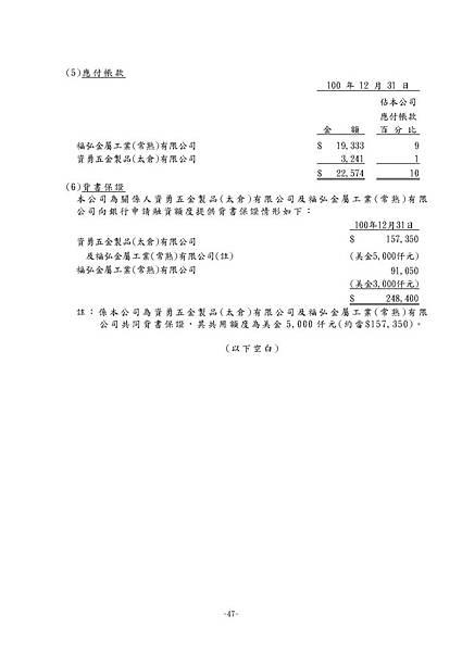 台灣福興100年報上傳檔_頁面_183