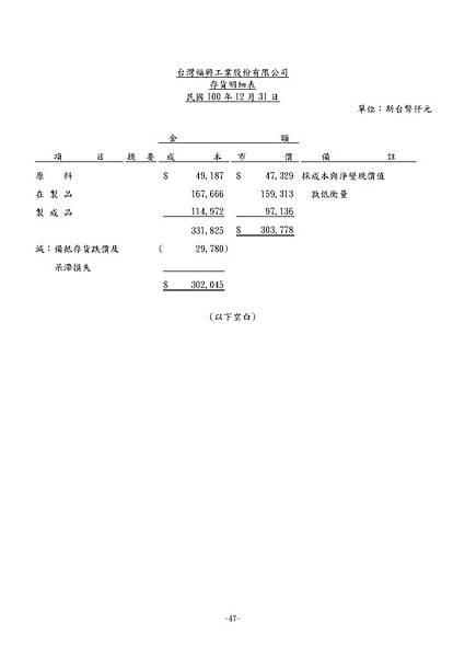 台灣福興100年報上傳檔_頁面_122