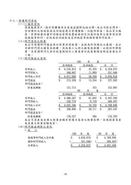 台灣福興100年報上傳檔_頁面_185