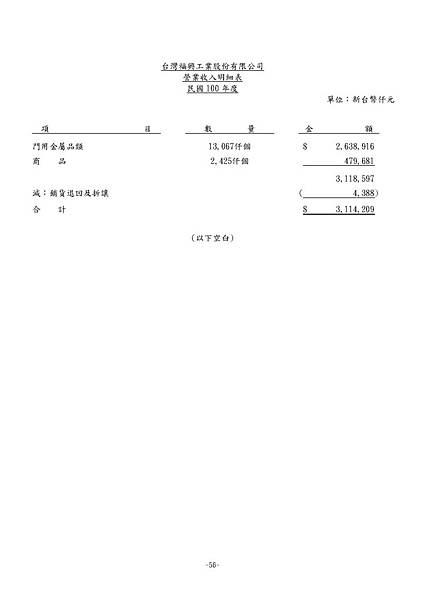 台灣福興100年報上傳檔_頁面_131