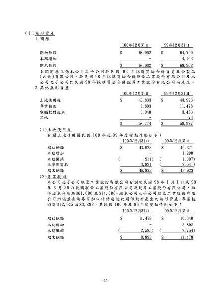 台灣福興100年報上傳檔_頁面_156