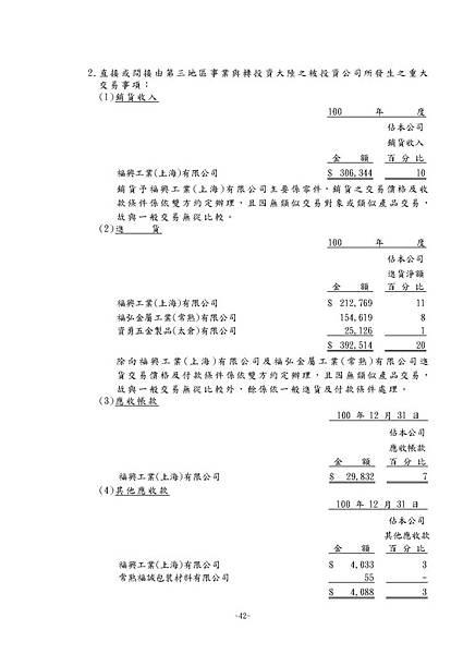 台灣福興100年報上傳檔_頁面_117