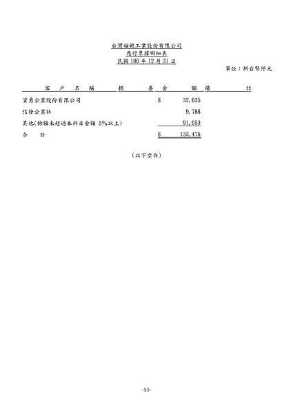 台灣福興100年報上傳檔_頁面_128