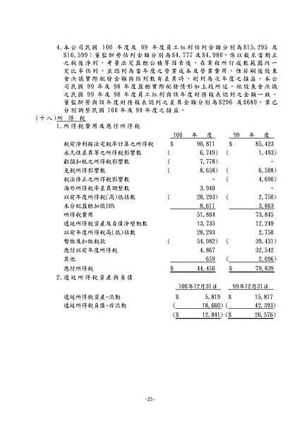 台灣福興100年報上傳檔_頁面_161