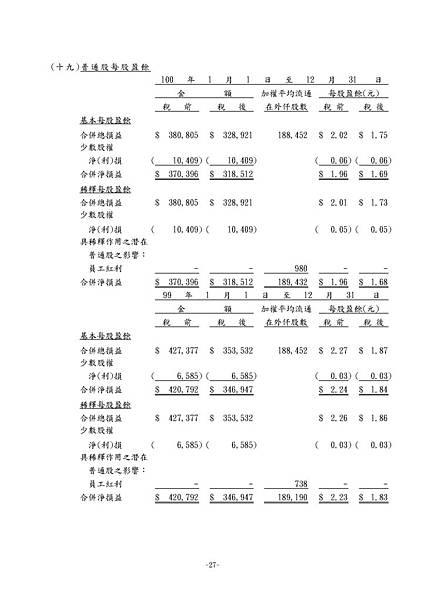 台灣福興100年報上傳檔_頁面_163