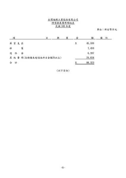 台灣福興100年報上傳檔_頁面_136
