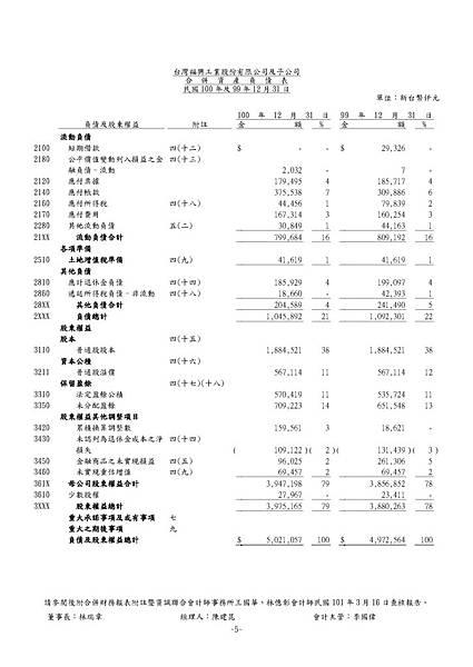 台灣福興100年報上傳檔_頁面_141