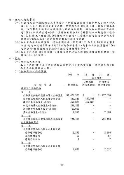 台灣福興100年報上傳檔_頁面_169