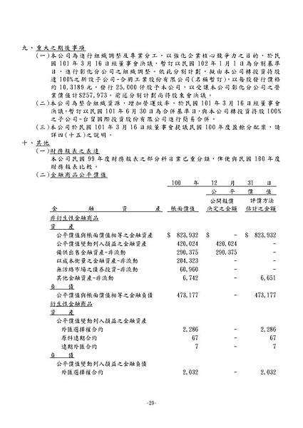 台灣福興100年報上傳檔_頁面_104