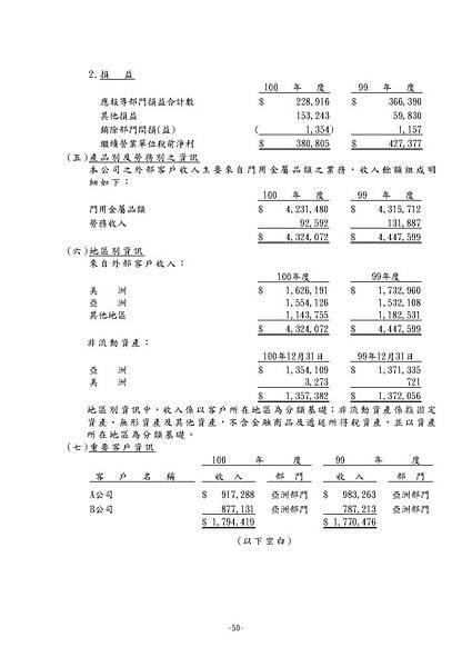 台灣福興100年報上傳檔_頁面_186