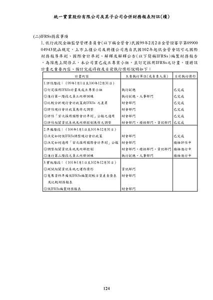 2011_9907_20120620F04_20120619_142146_頁面_128
