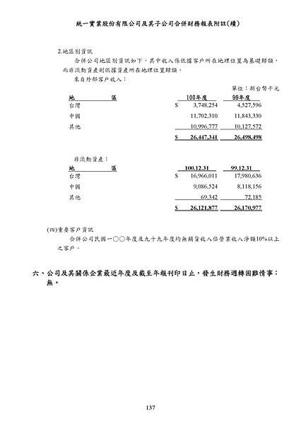 2011_9907_20120620F04_20120619_142146_頁面_141
