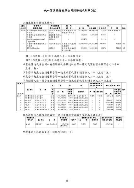 2011_9907_20120620F04_20120619_142146_頁面_090