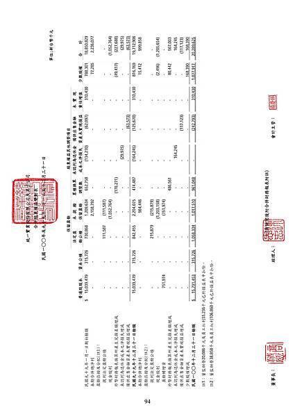 2011_9907_20120620F04_20120619_142146_頁面_098