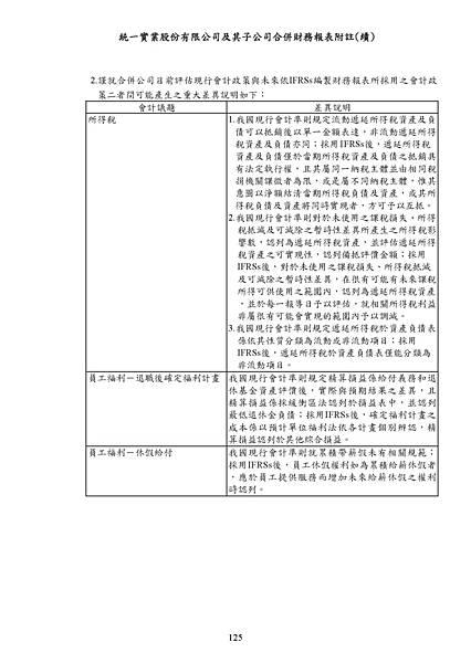2011_9907_20120620F04_20120619_142146_頁面_129