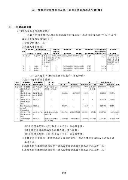 2011_9907_20120620F04_20120619_142146_頁面_131